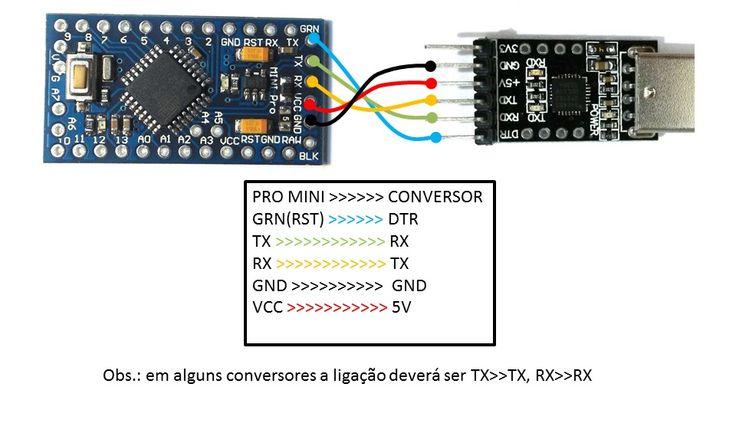 Pro Mini atmega328 - Buscar con Google