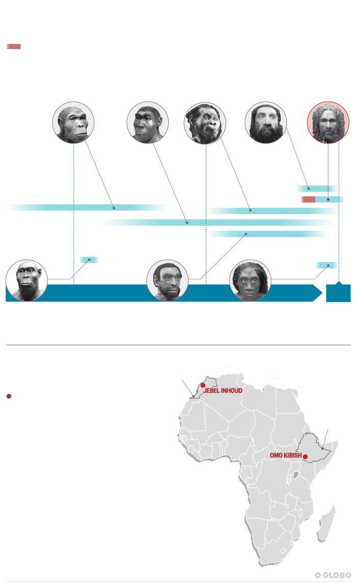 Cientistas descobrem os mais antigos fósseis do 'Homo sapiens' - Jornal O Globo