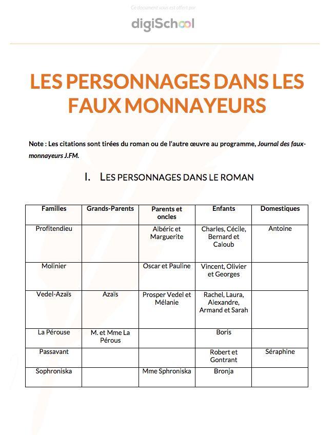 Telecharger des livres en pdf gratuit 20 dissertations sur le thème de français