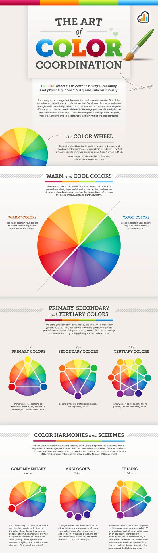 Infographics on Color For Graphic Designers