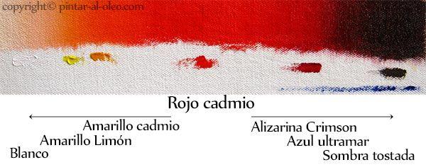 Transición aclarar y oscurecer rojo cadmio con colores adyacentes