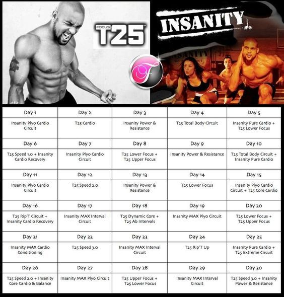 Insanity / T25 Hybrid  Dude.  I gotta do this.  As soon as I make it through T25 the first time!  www.teambeachbody.com/danaphillips: