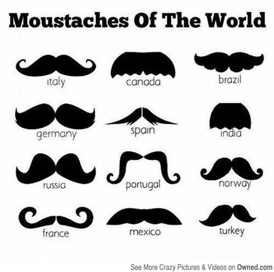 Mustaches of the world and none for America because we have beards.