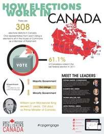 Canadian Parliamentary Guide   Grey House Publishing Canada
