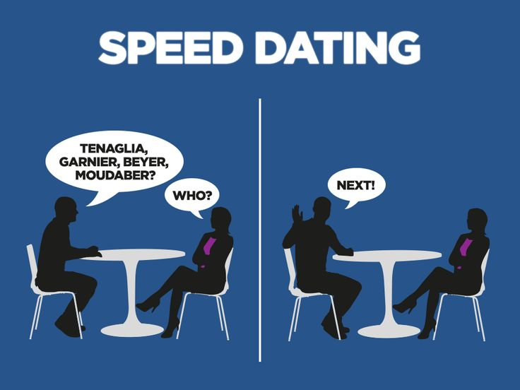 Speed dating who is tesla