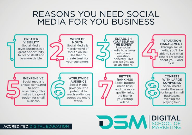 Dsm defining your social media goals and objectives