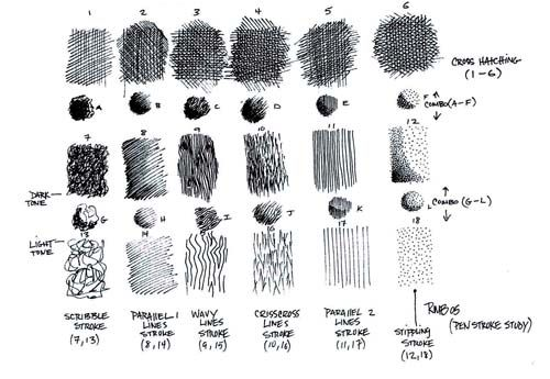 pen strokes styles