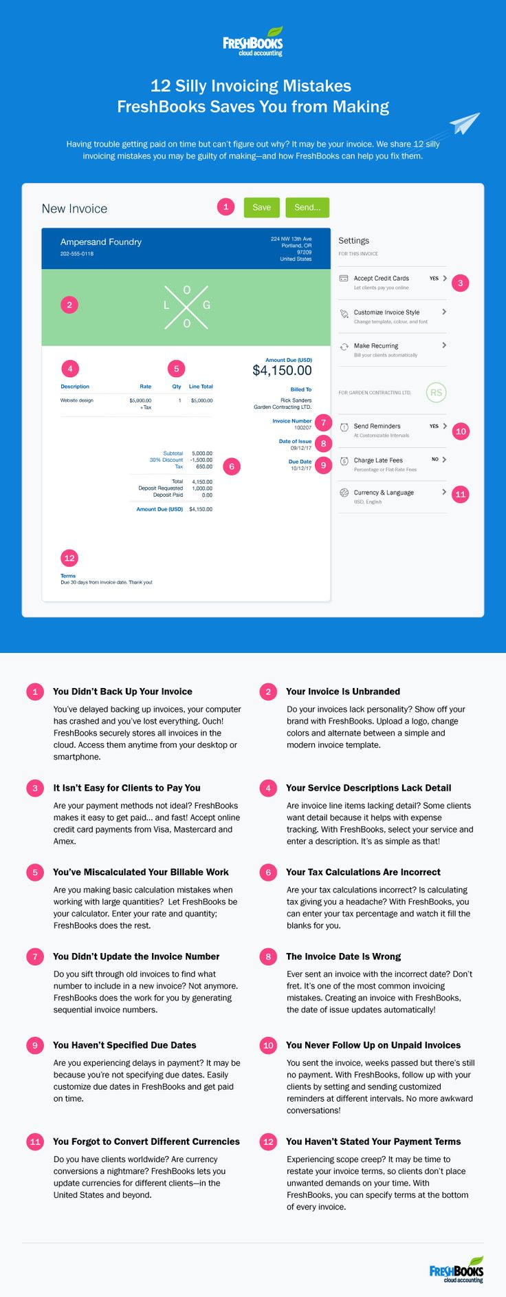 12 Silly Invoicing Mistakes That a Cloud Accounting Solution Will Save You From Making [Infographic]
