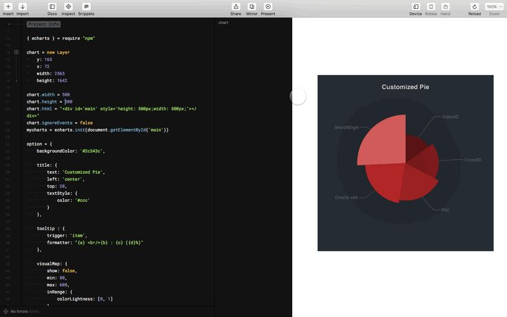 Using Framerjs + eCharts to rapidly prototype data product