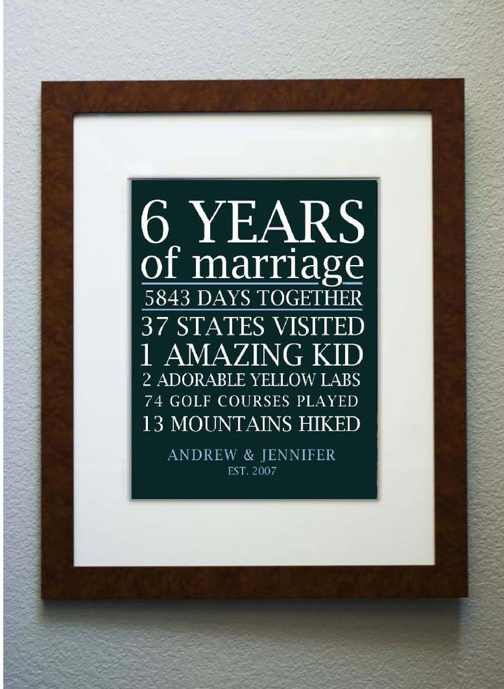 Anniversary Gift Wall Art Frame & Matted by