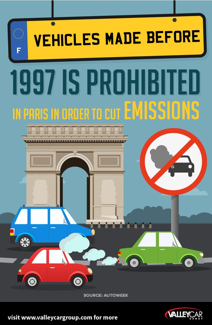 Pre 1997 car owners should take note of this visit www