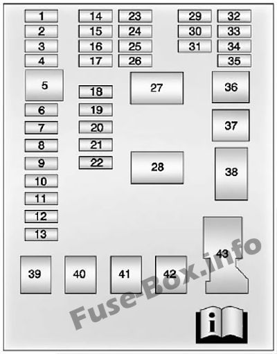 instrument panel fuse box diagram: chevrolet sonic / aveo (2012, 2013,  2014, 2015, 2016)