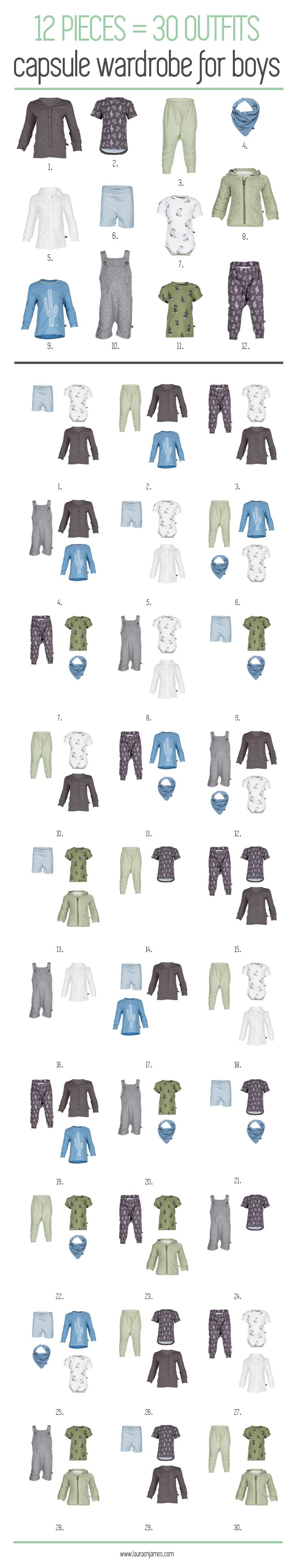 The perfect capsule wardrobe for kids. With only 12 items you can make 30 different combinations for your toddler boy. These sustainable garments are all from the brand @noeserEU: made of organic cotton and GOTS certified.