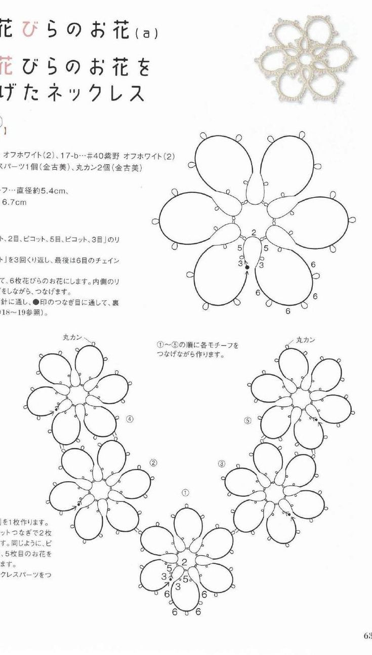 #ClippedOnIssuu from Tatting lace accessories