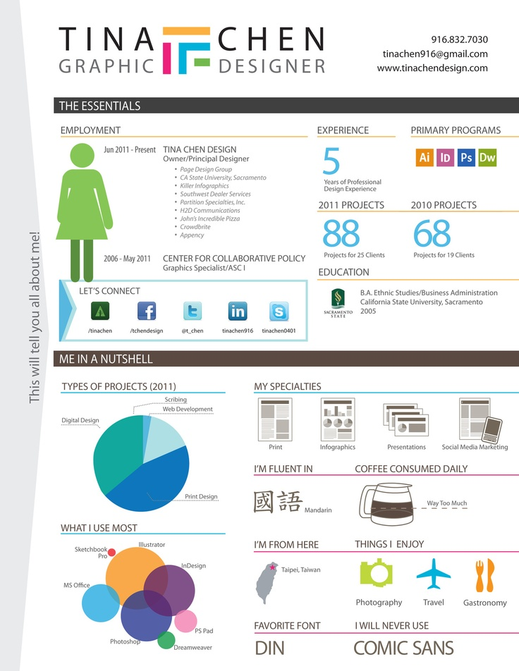 1179 best infographic resumes images on pinterest infographic