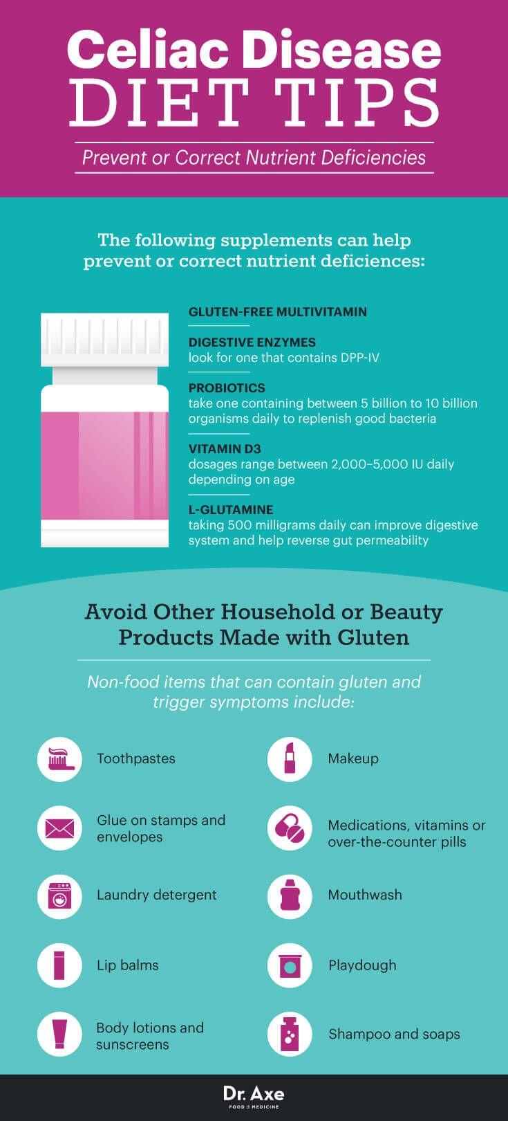 Celiac disease diet tips - Dr. Axe http://www.draxe.com #health #holistic #natural