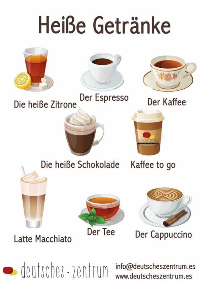 Getränke / Vocabulario / Wortschatz