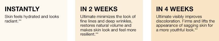 100% of women showed improvement in texture, clarity, uneven tone & overall fne wrinkles*   ANEW ultimate results instantly, in 2 weeks, and in 4 weeks