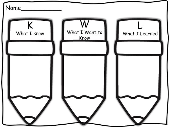 KWL Graphic Organizer and 40+ more ADORABLE graphic organizers for writing!!