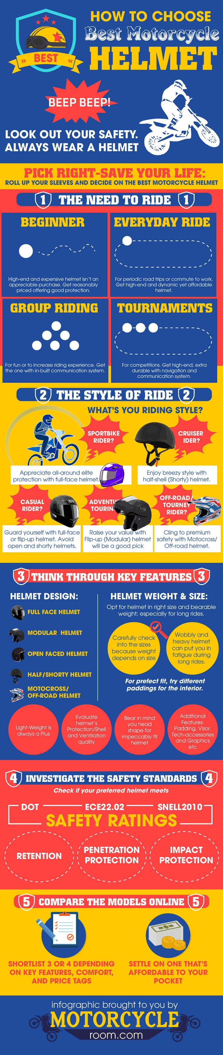 How To Choose Best Motorcycle Helmet #infographic #infografía