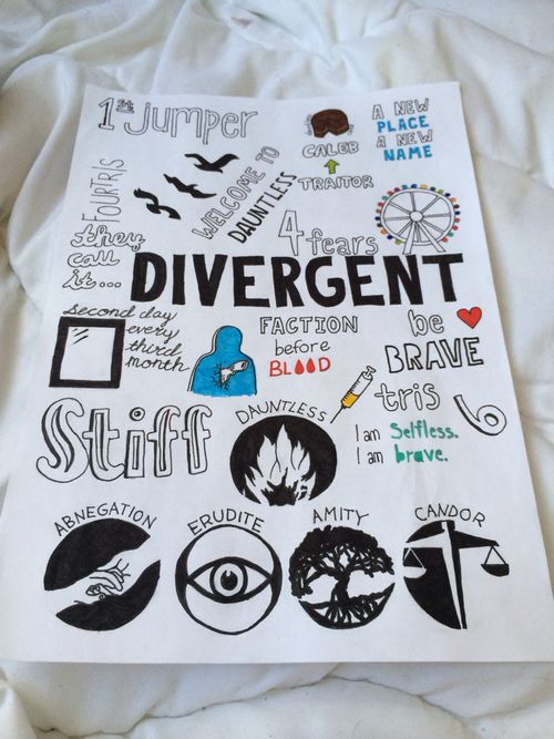 divergent drawings - Google Search