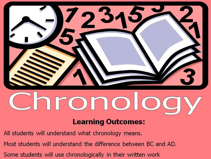 A PowerPoint based on Chronology Skills, a worksheet on Chronology Skills and a starter activity on Chronology!