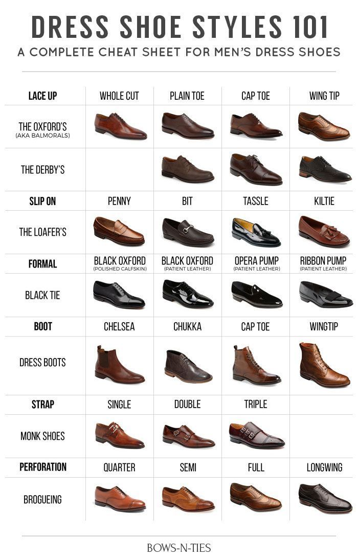 The Ultimate Men's Dress Shoe Guide | http://Bows-N-Ties ...