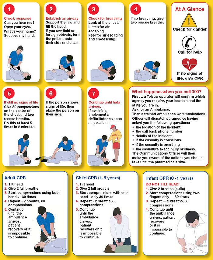 Basic First Aid Information Sheet | Save a LIFE with Knowledge - First Aid, CPR And AED
