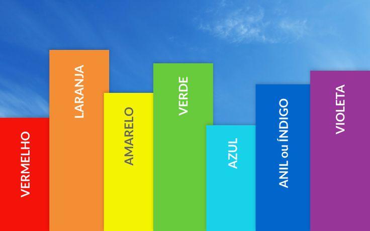 significado Cores do arco-íris - Coragem/ Criatividade/ Alegria/ Esperança/ Harmonia/ Introspecção e Conexão.