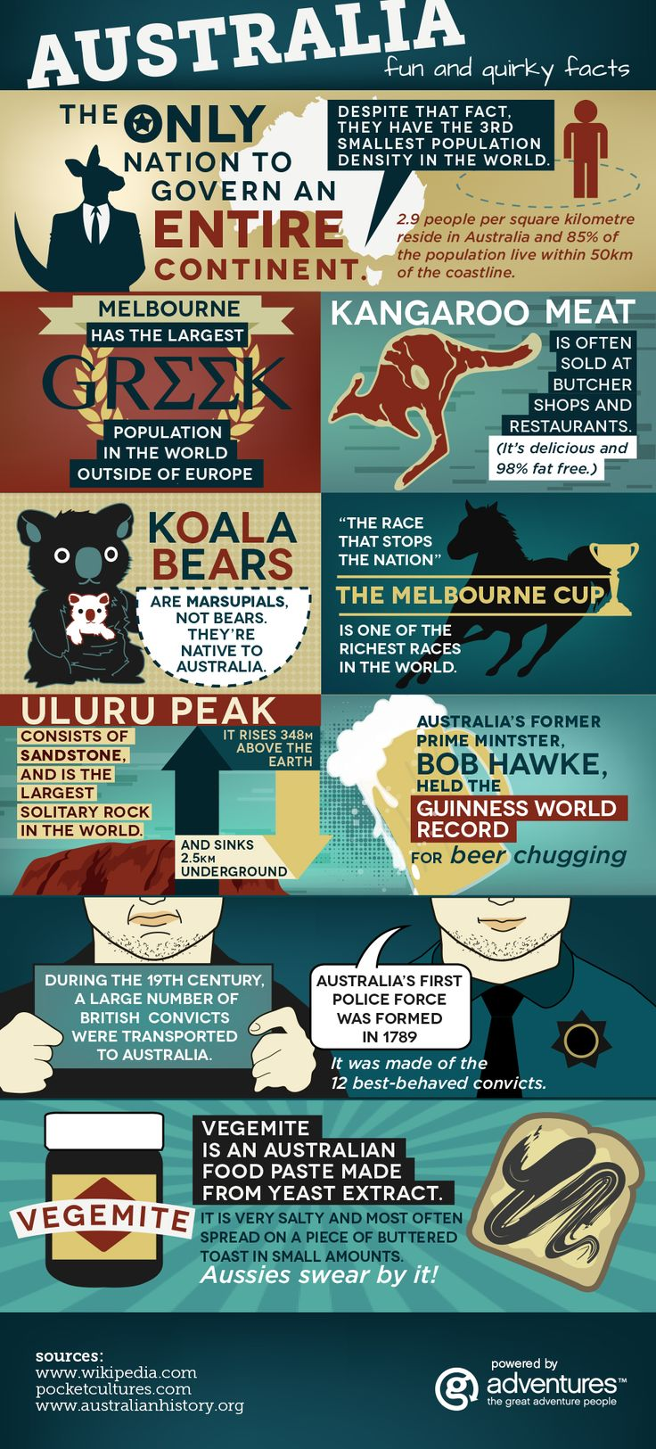 G Adventures own, Liz Kucharska illustrates some fun facts about the land down under - Australia.