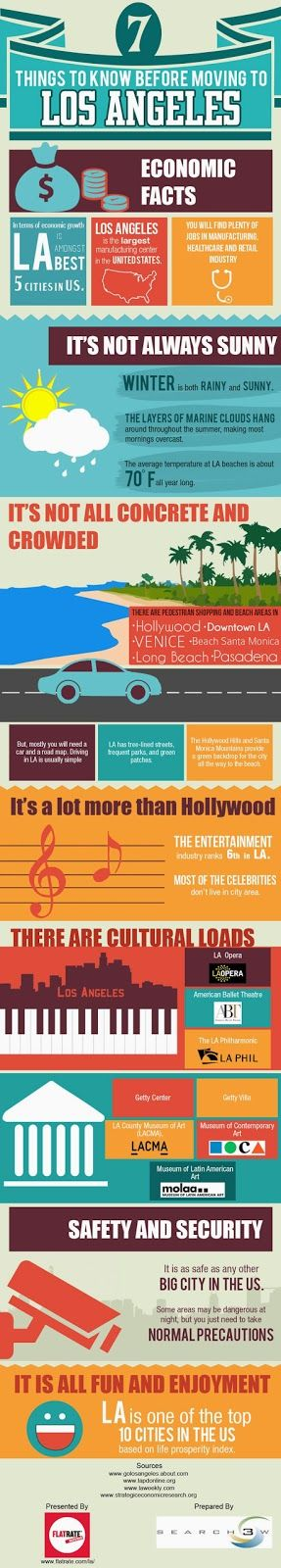 """This infographic titled """"7 things to know before moving to Los Angeles"""" from FlatRate Moving  guides people about some facts about livi..."""