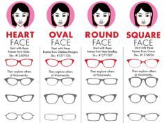 Cute Womens Eyeglass Frames For Round Faces : Image result for cute womens eyeglass frames for round ...