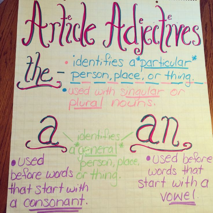 Article Adjectives Anchor Chart