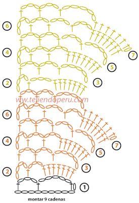 Tutorial: cenefa o aplicación tejida en crochet o ganchillo                                                                                                                                                                                 Más