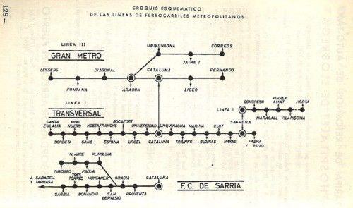 Plano del metro de Barcelona en 1966. A Barcelona hi ha un total de 12 estacions fantasmes. 10 de metro, 1 dels Ferrocarrils de la Generalitat i 1 de Rodalies RENFE. Son les seguents: A la Linea 1: Bordeta, Catalunya, Espanya, Santa Eulàlia i Universitat. A la linea 3: Ferran i Travessera. A la linea 4: Banc i Correus. A la linea 5: Gaudí, Als Ferrocarrils de la Generalitat: Avinguda de la Llum . A rodalies RENFE: Bifurcació-Vilanova.