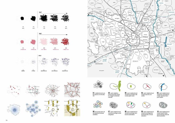 PGT MILAN | Gianmaria Quarta | Archinect | research map | urban planning