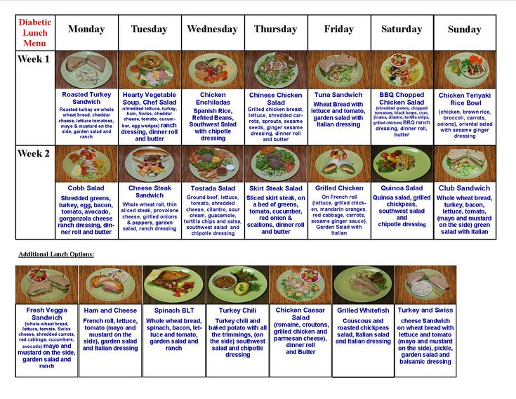 Guide To Healthy Carbohydrates Diabetes Meal Plans | Autos Post