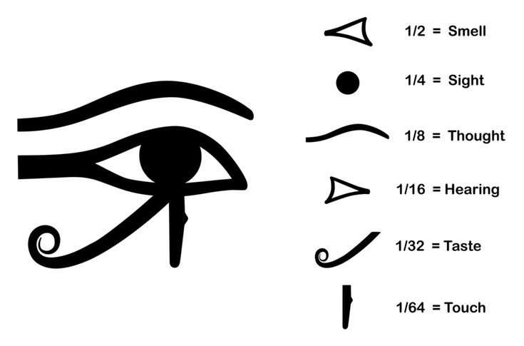 Eye of Horus, used by illuminated, however not intended for that purpose.