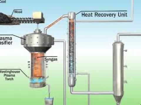 ▶ NRG Energy: Plasma Gasification - YouTube