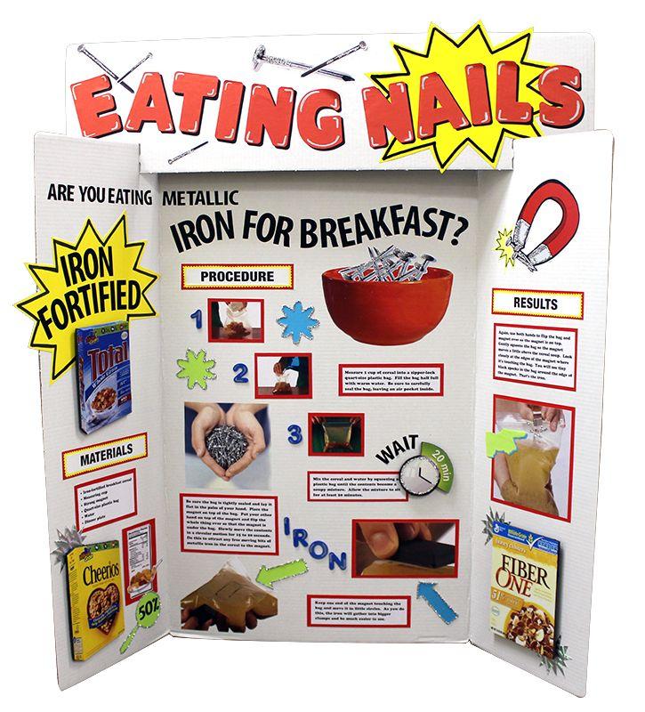 Eating Nails | Science Fair Poster Idea