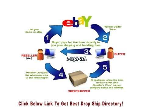 How To Make Money On Ebay With No Money Christian Dropship Wholesalers Espai Cos I Ment