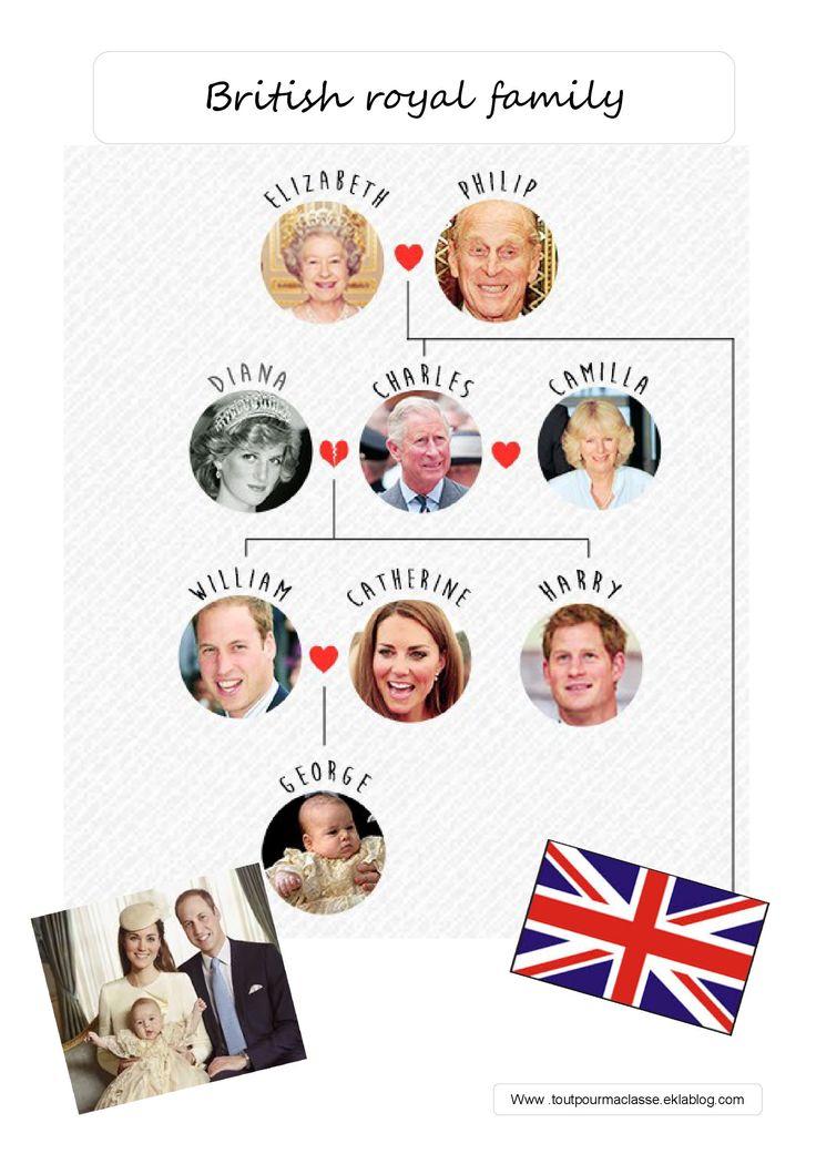 Civilisation am ricaine anglaise anglais pinterest for Paysagiste anglais celebre