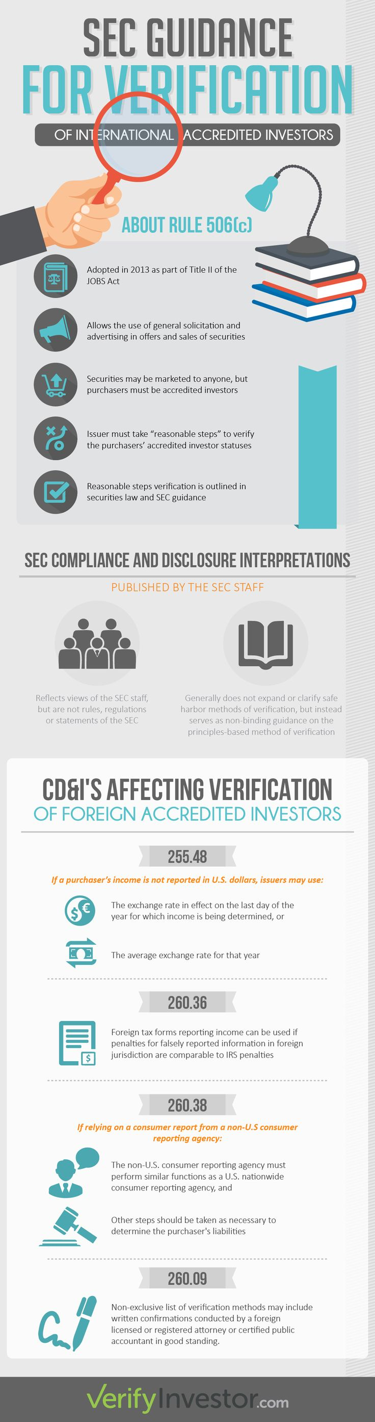 How Should International Accredited #Investors be Verified for Equity #Crowdfunding