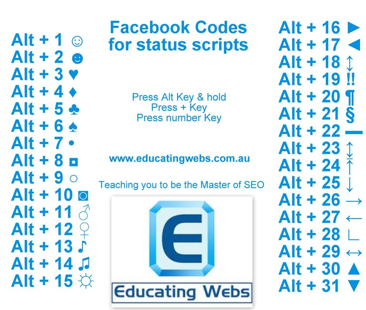 Facebook codes for Status updates to create fun scripted text