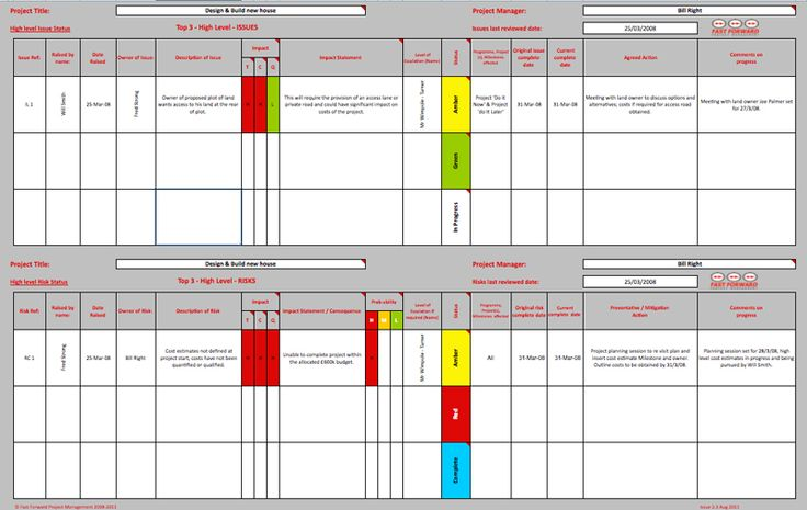 Stakeholder Analysis Template Excel Image Gallery  Hcpr
