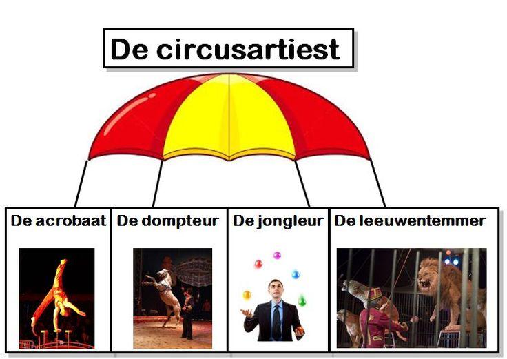Circusartiesten