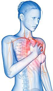 Emotional Stress Linked to Women's Heart Problems | Psych Central News