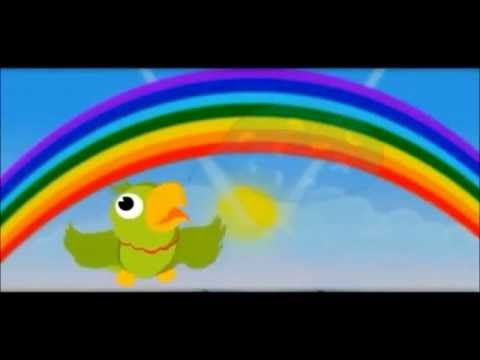 How A Rainbow is Formed (Made)-Videos for Kids-School Education Video