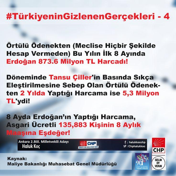 8 ayda Erdoğan'ın yaptığı harcama asgari ücretli 135.883 Kişinin 8 aylık maaşına eşdeğer.