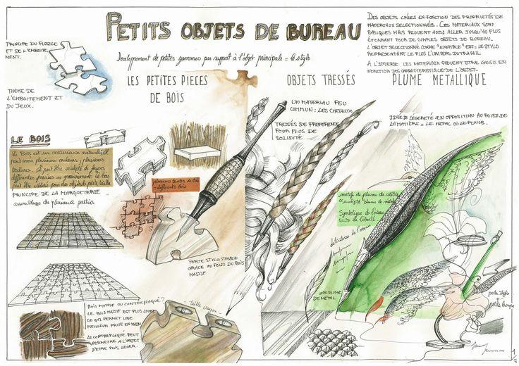 Les 34 meilleures images propos de arts appliqu s sur - Bureau de recherche geologique et miniere ...